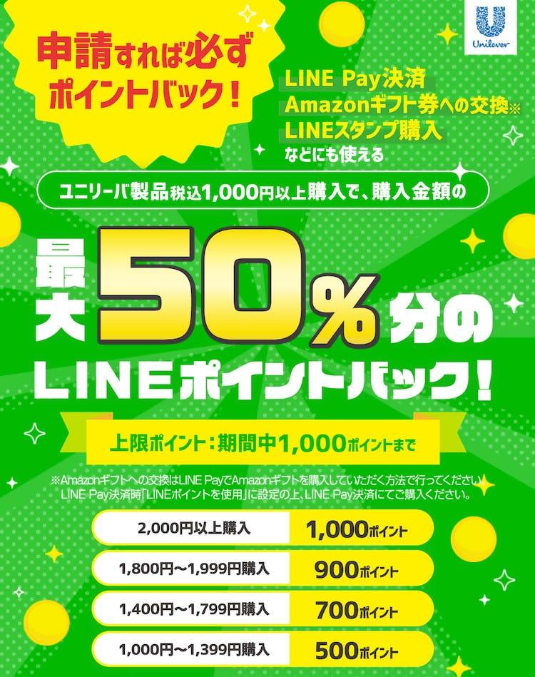 ユニリーバ製品税込1000円以上購入で、購入金額の最大50%分のLINEポイントバック!