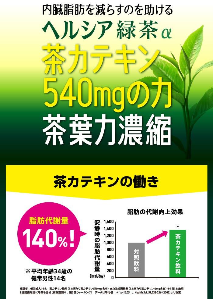 茶カテキン540mgの力 緑茶葉濃縮